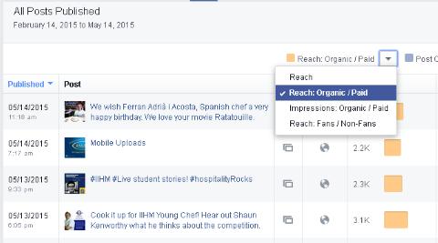 quảng cáo nhà hàng quán ăn cafe trên mạng xã hội facebook